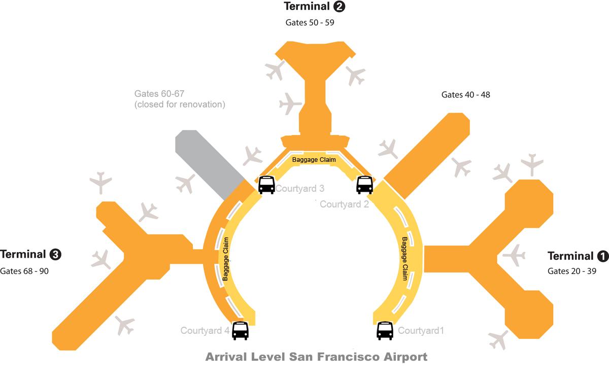 SFO arrivals