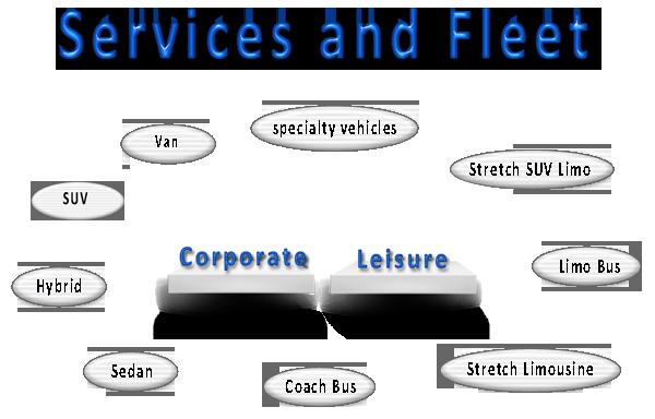Services and Fleet San Francisco Limo